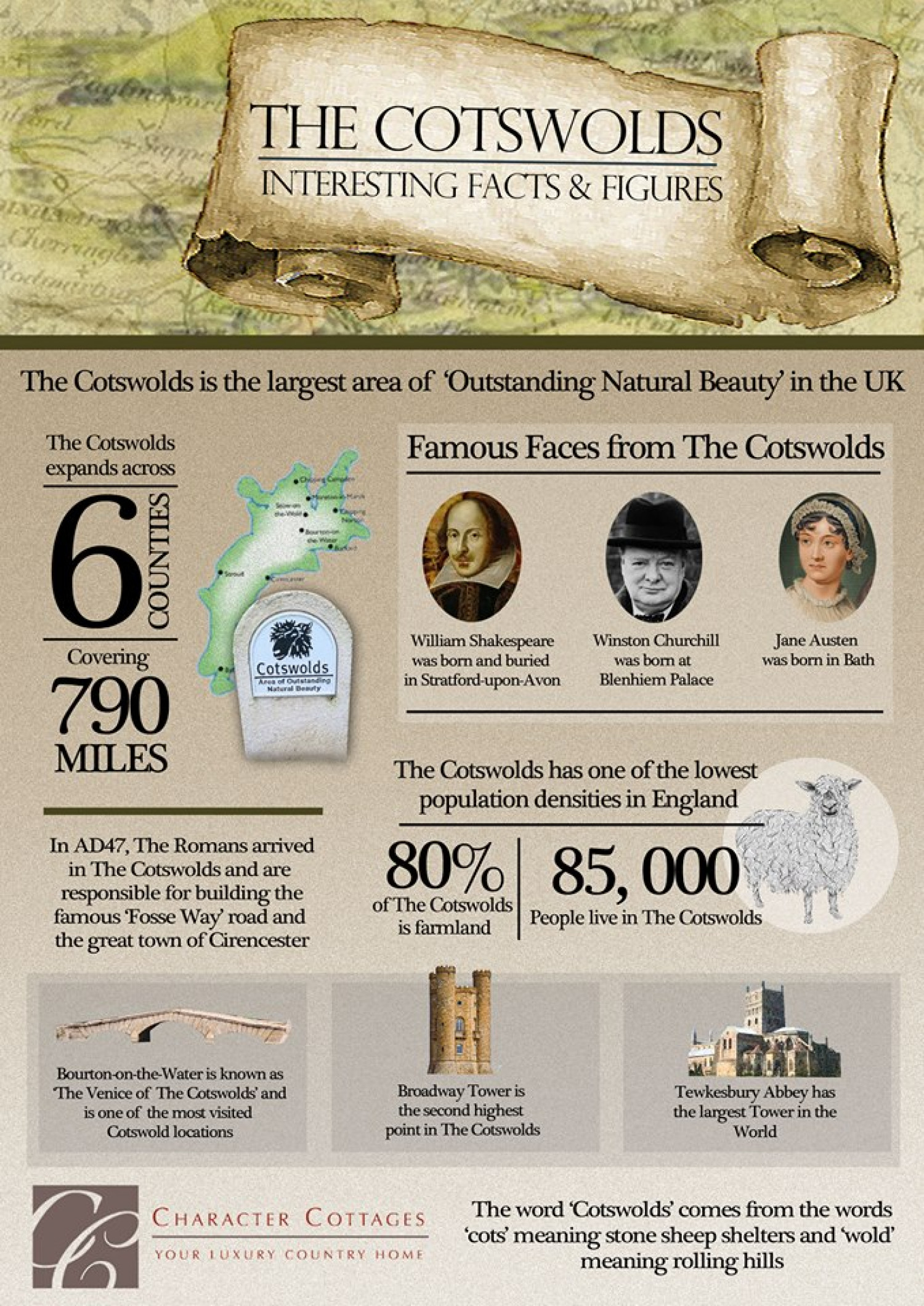 Facts about the Cotswolds Infographic