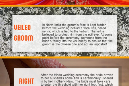 Facts on Indian Weddings Infographic
