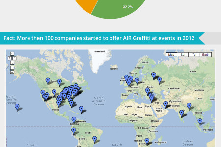 Facts You Should Know About Digital AIR Graffiti Wall Software Market Infographic