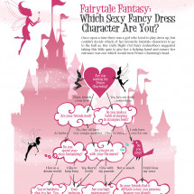Fairytale Fantasy: Which Sexy Fancy Dress Character Are You? Infographic