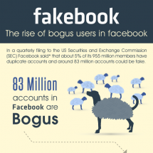 FakeBook - The All New FaceBook Infographic