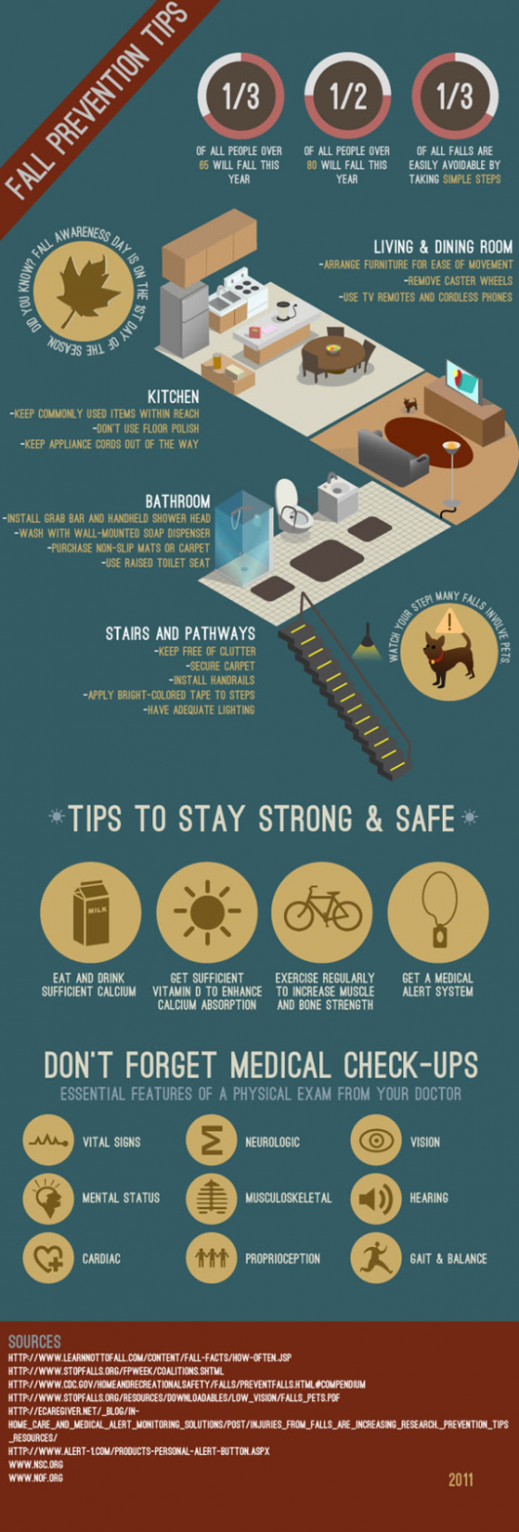Fall Prevention for Seniors: Tips to Prevent Falls at Home