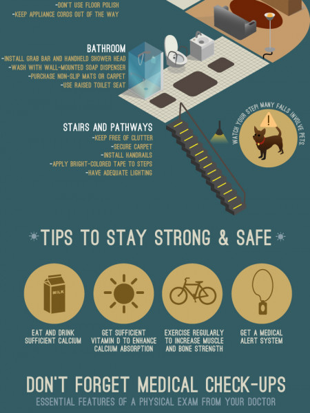 Fall Prevention Tips Infographic