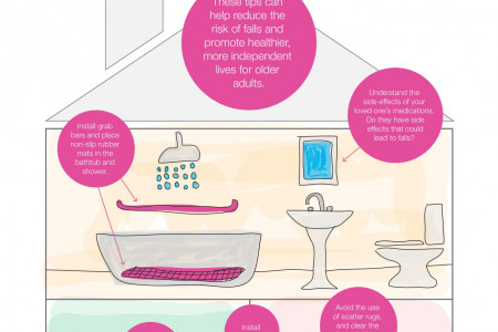 Fall-Proofing for Aging Adults Infographic