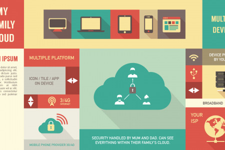 My Family Cloud Infographic