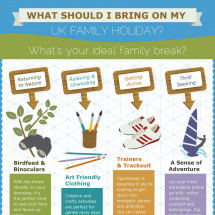 Family Holiday Packing List Infographic