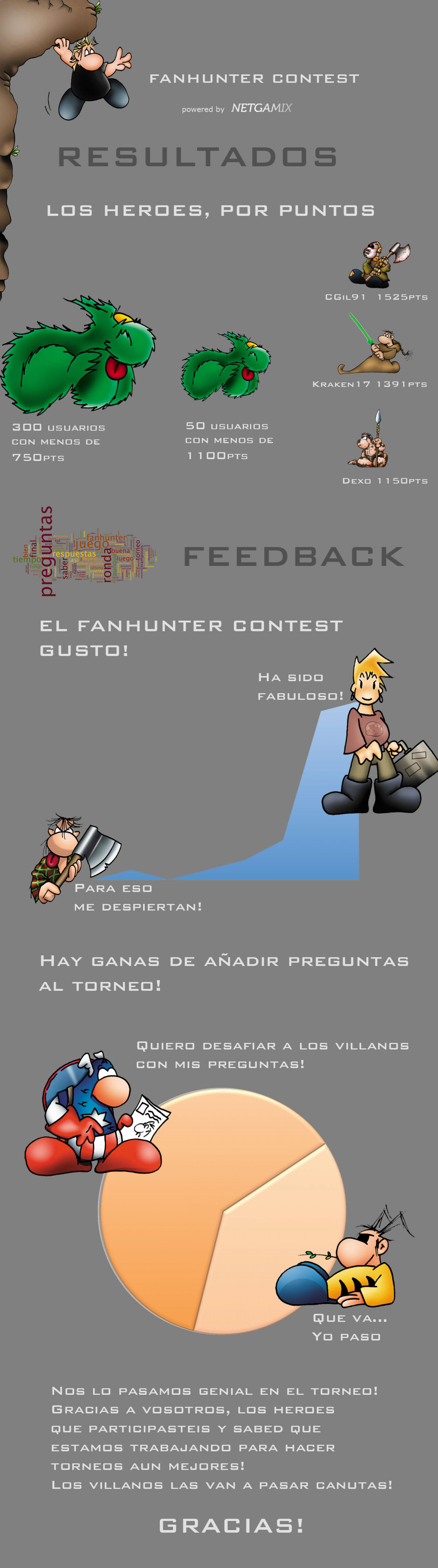 Fanhunter Survival Contest! Infographic