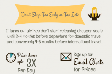 Fare Trackers: When's Best Time to Buy Plane Tickets Infographic