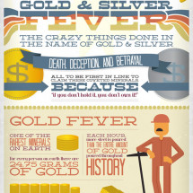 Gold and Silver Fever Infographic