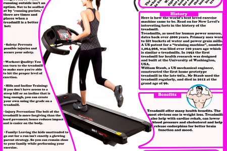 Fascinating facts About treadmill Infographic