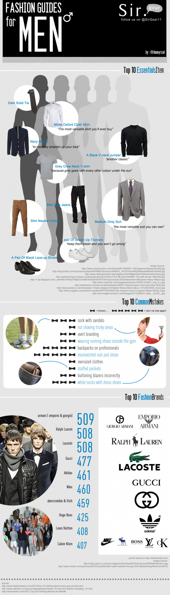 Fashion guides for men Infographic