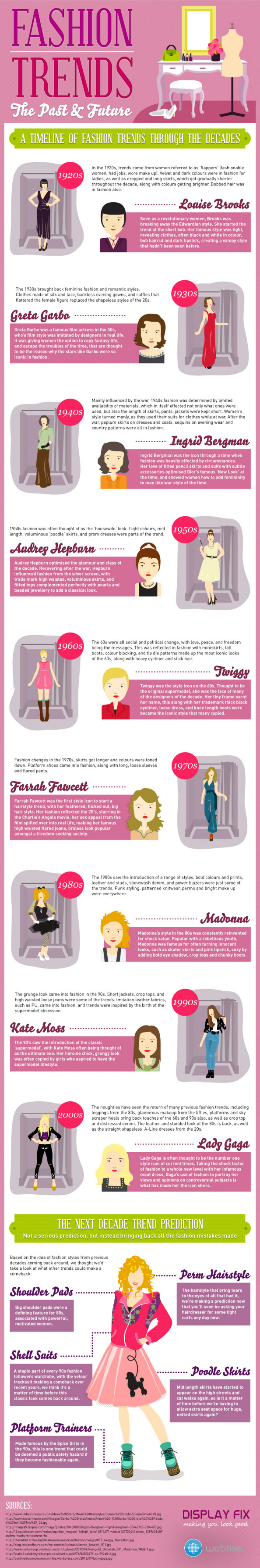 Fashion Trends  The Past &amp; Future Infographic