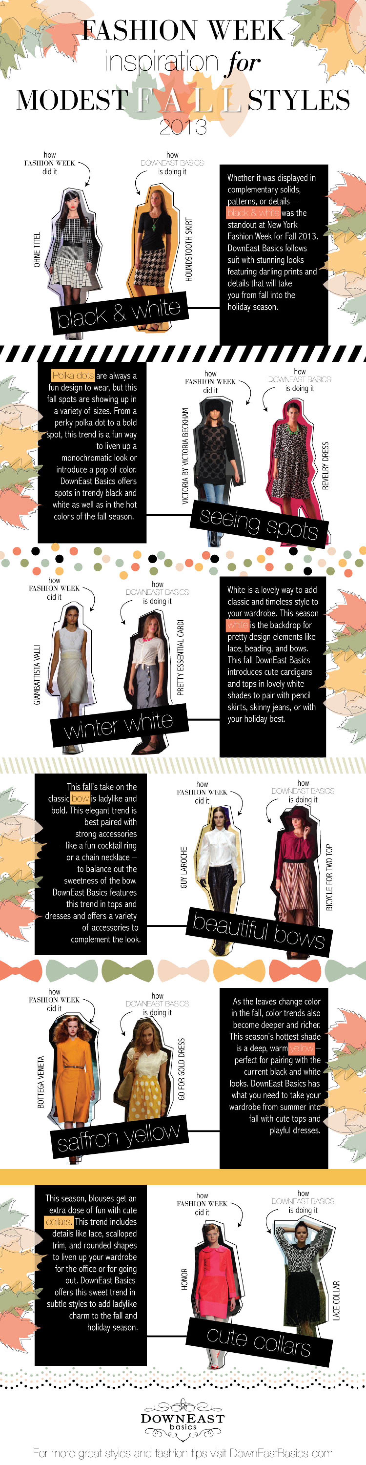 Fashion Week Inspiration for Modest Fall Styles 2013 Infographic