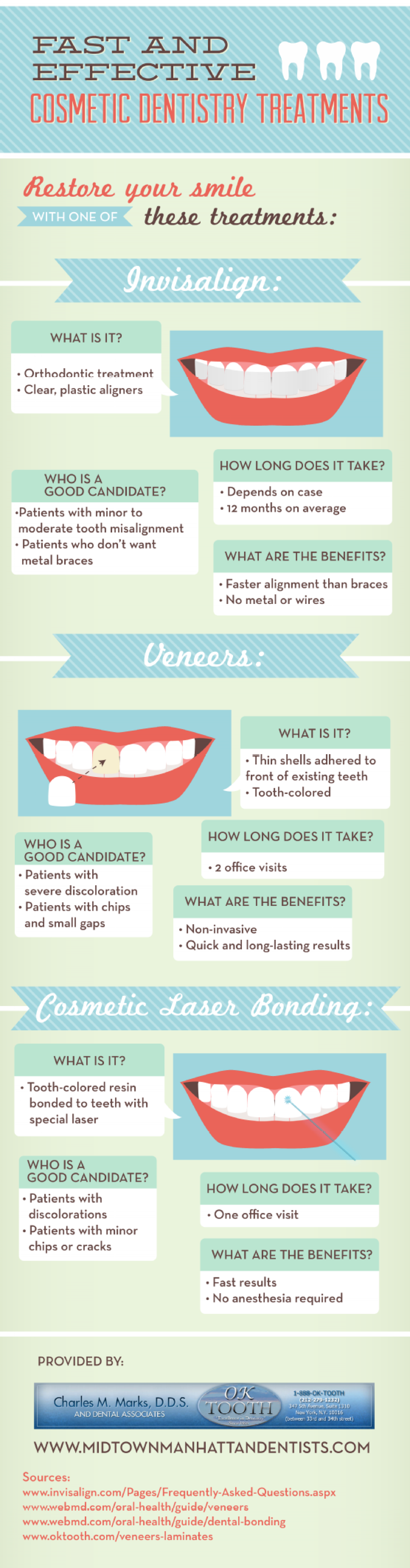 Fast and Effective Cosmetic Dentistry Treatments Infographic