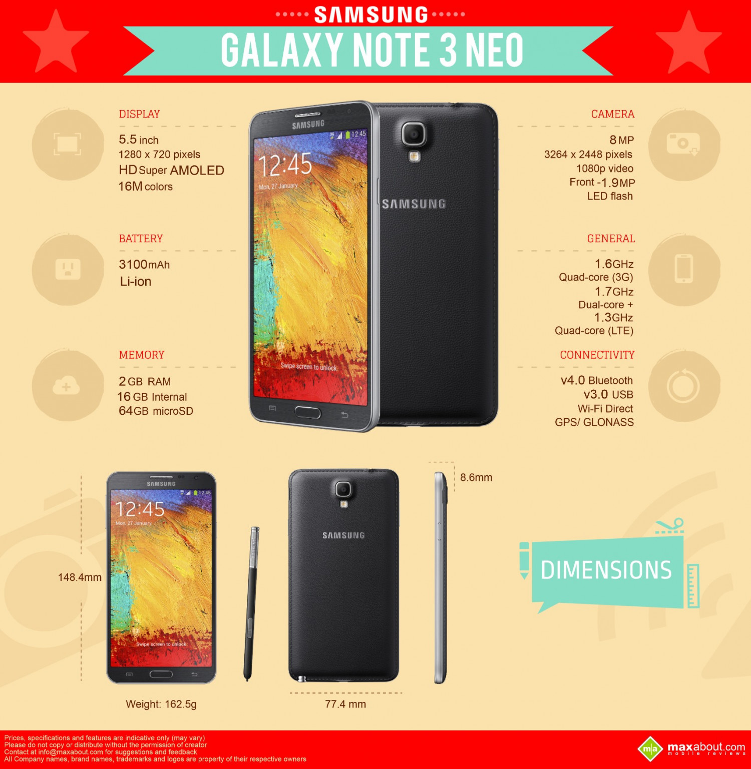 Samsung Galaxy Note 3 Neo Infographic