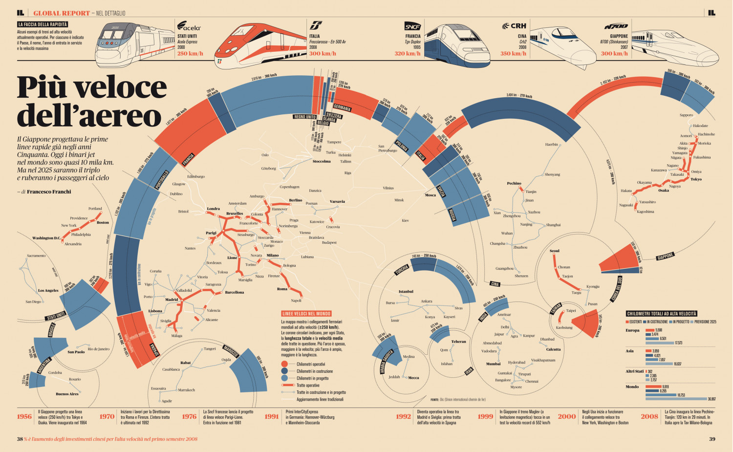 Faster than Flying Infographic
