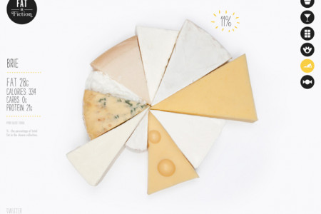 Fat or Fiction - Cheese Infographic