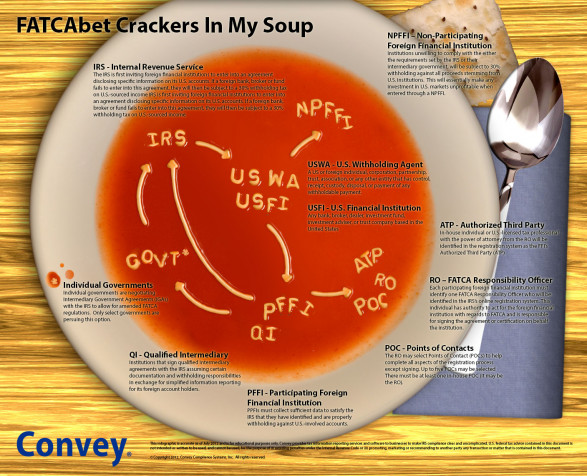 FATCAbet Crackers In My Soup