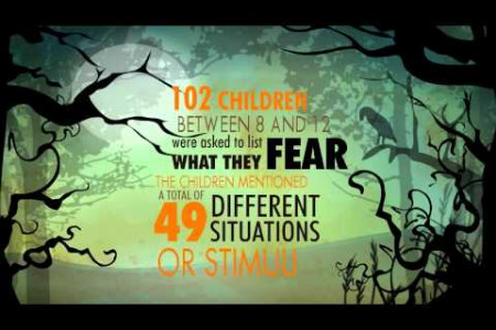 Fear of Darkness Video Infographic