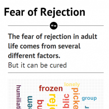 Fear of Rejection to Enhance the Lifestyle and Living Infographic