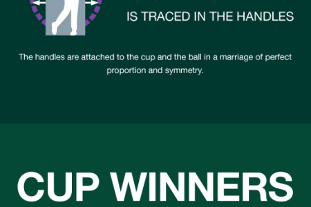 FedExCup Golf Trophy Infographic