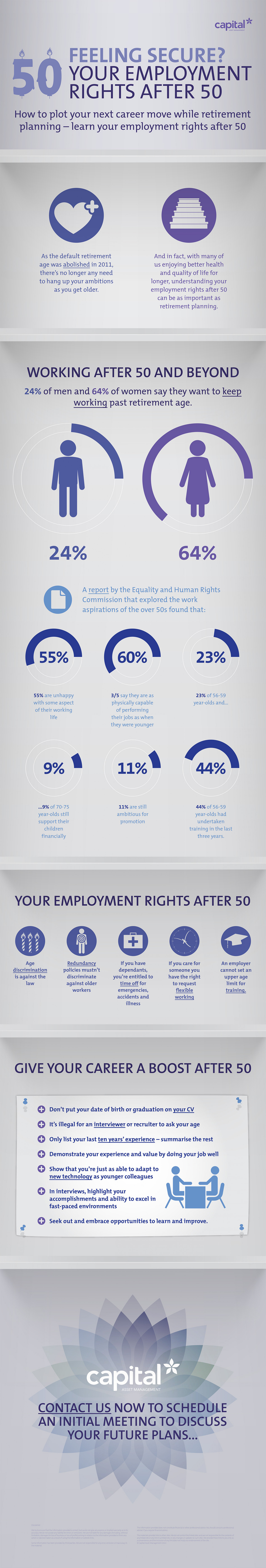 Feeling Secure, your employment rights After 50 Infographic