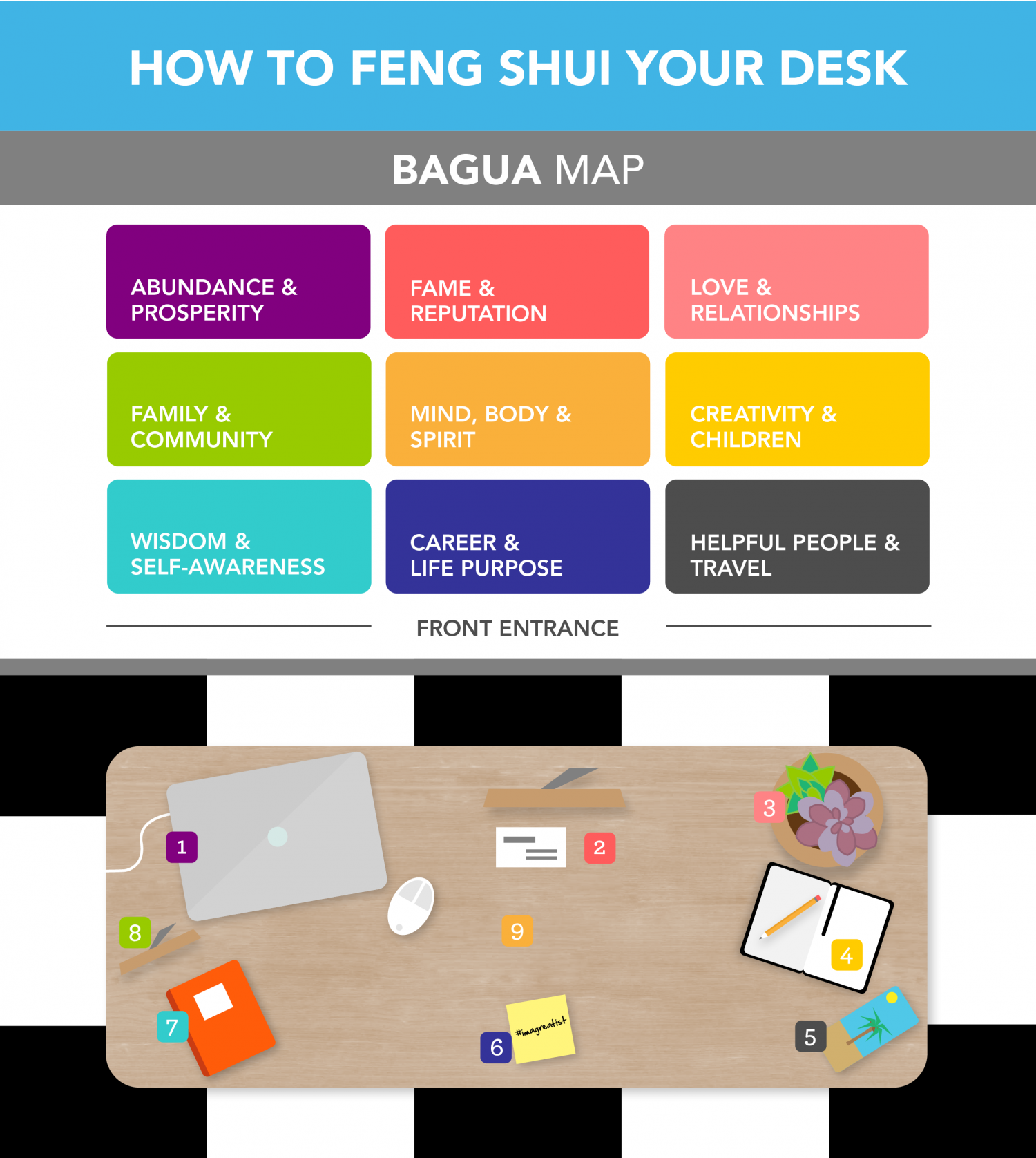 Feng shui the ultimate guide to designing your desk for - Desk in bedroom feng shui ...