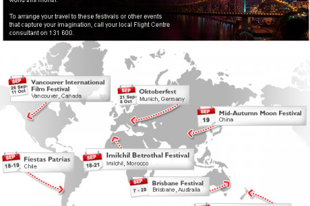 Festivals Around the World in September 2013 Infographic