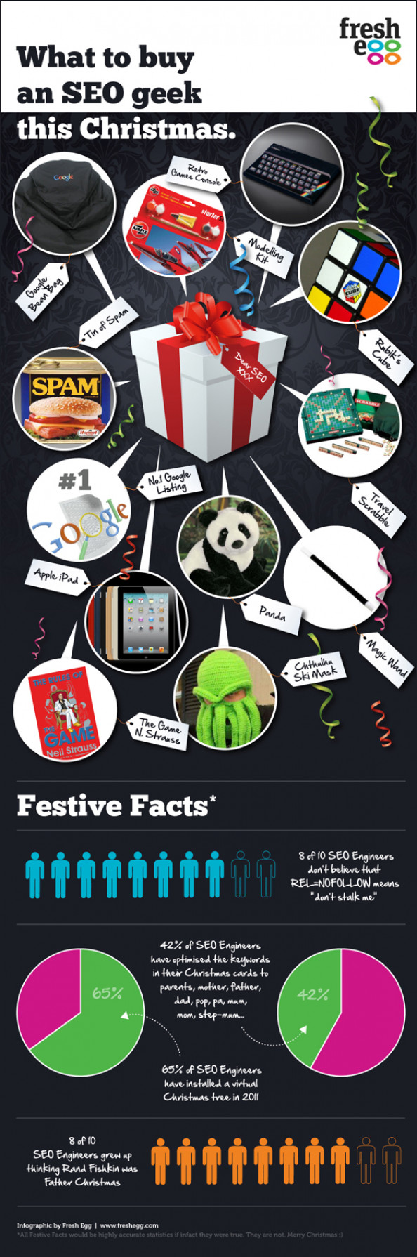 Festive Facts for SEO&#039;s - FUN! Infographic