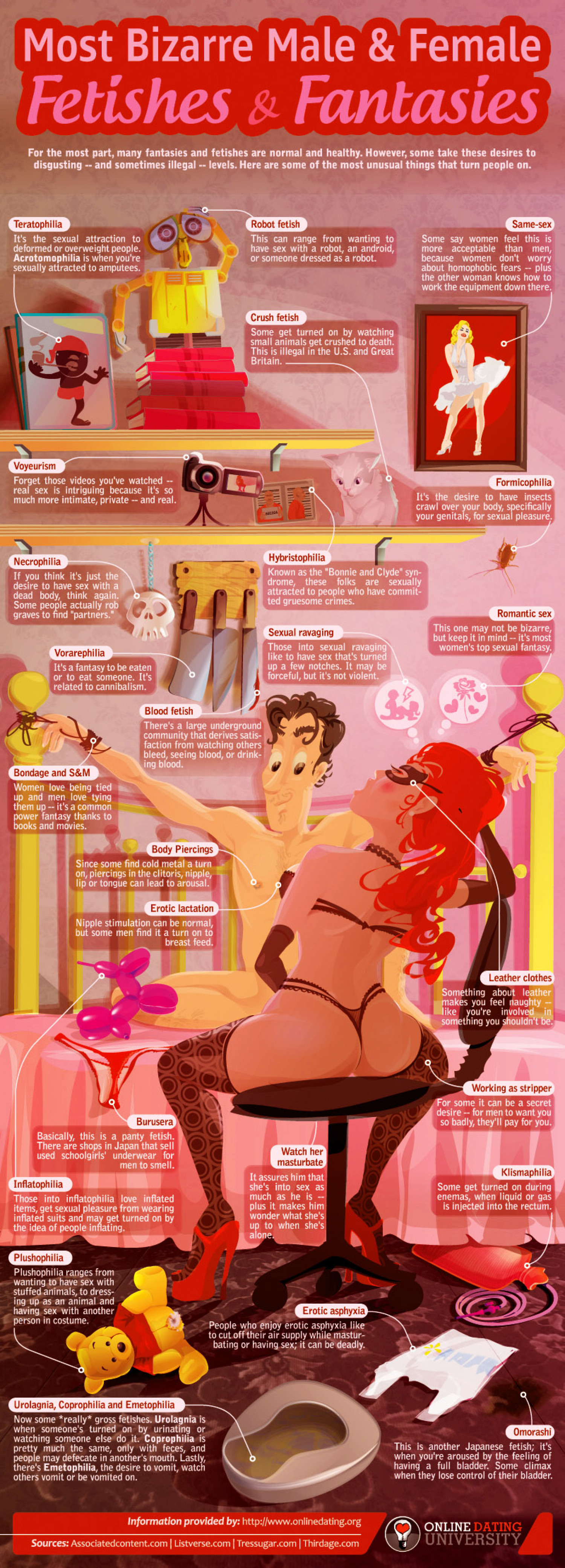 Fetishes & Fantasies Are Normal, These Are Not Infographic