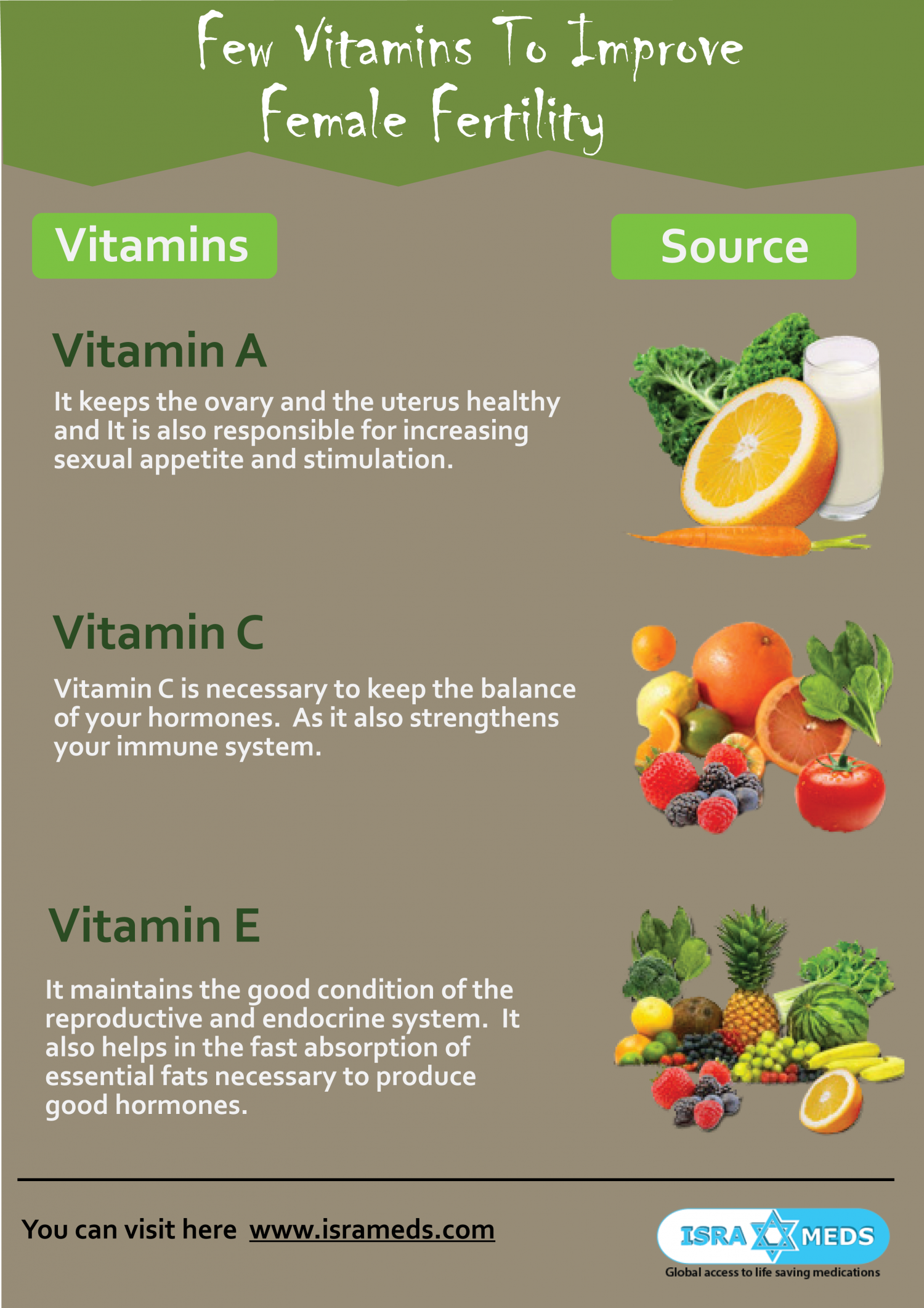 Few Vitamins to improve Female Fertility Infographic