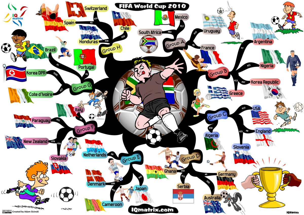 Fifa World Cup 2014 Groups For Printing