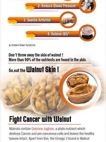 Walnut And Its Health benefits Infographic