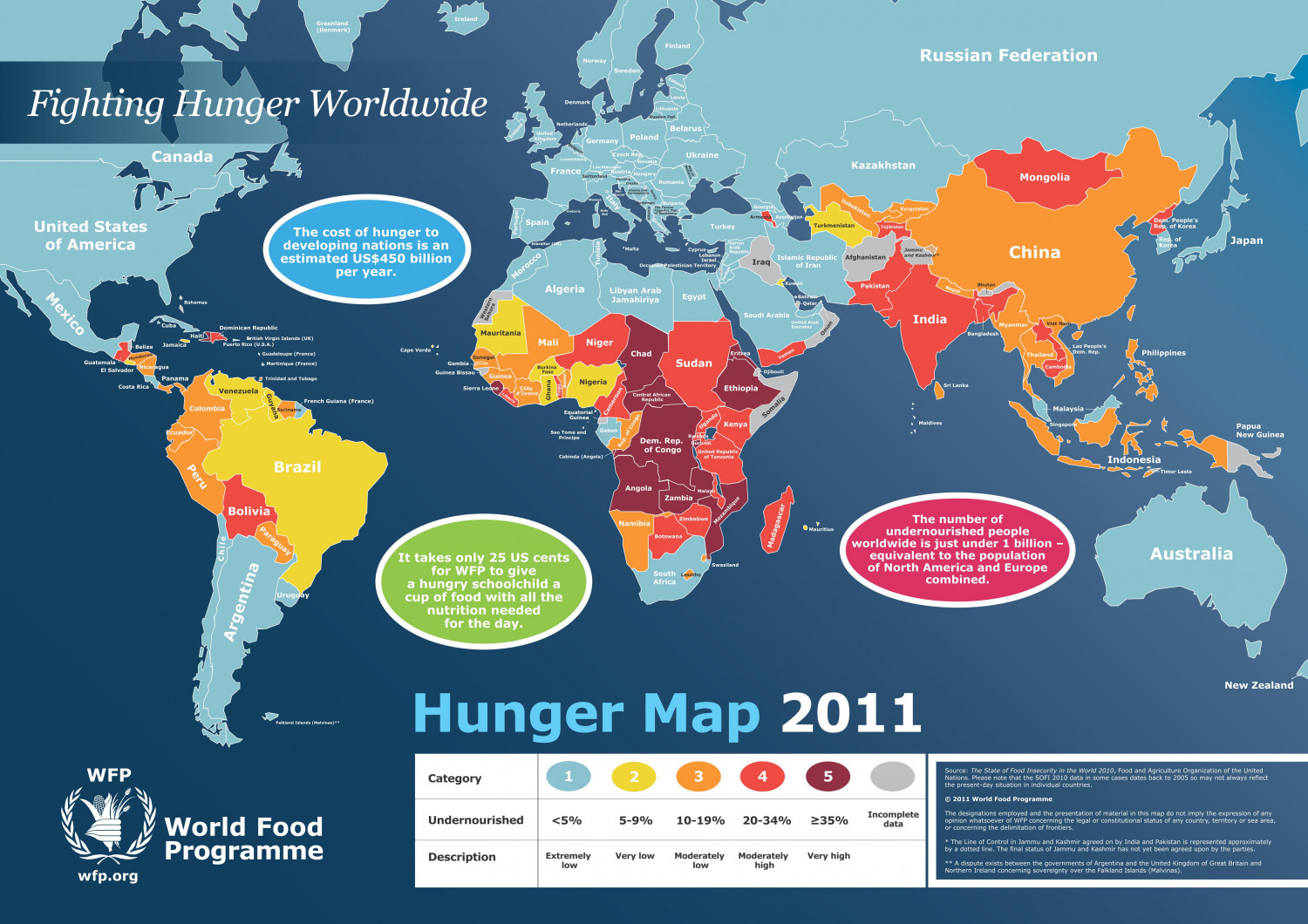 Fighting Hunger Worldwide Infographic