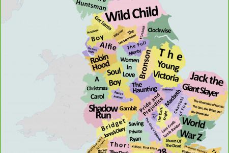 Films shot in England by region Infographic