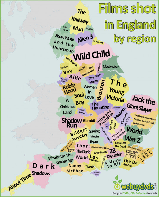 Films shot in England by region
