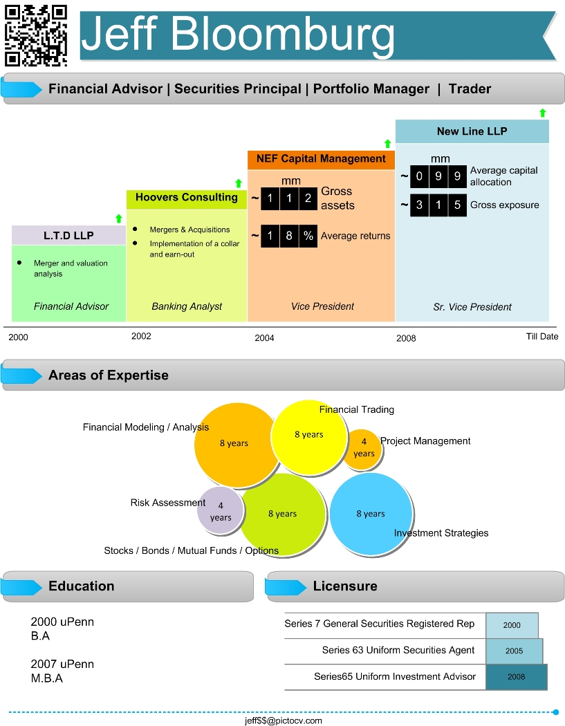 source - Visual Resume