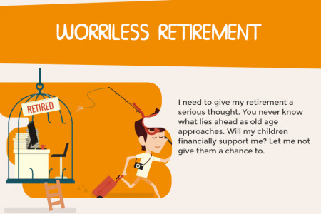 Financial Resolution for the Year 2015 - 2016 Infographic