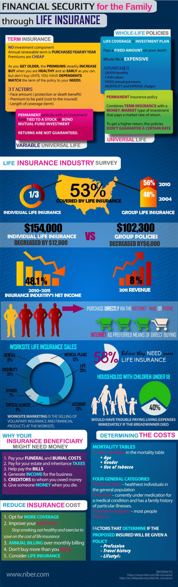 life_insurance_infographic