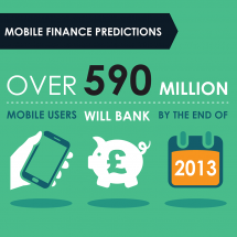 Financial services have gone mobile... you can bank on it! Infographic