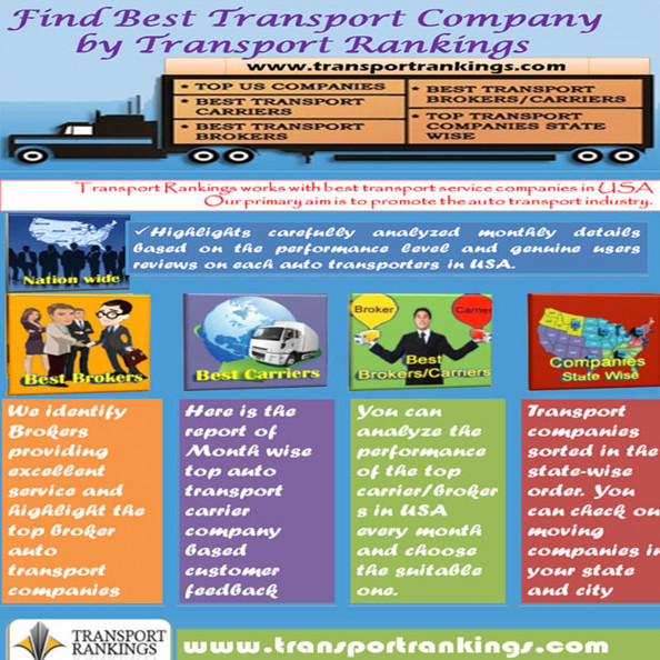 Find Best Transport Company by TransportRankings.com Infographic