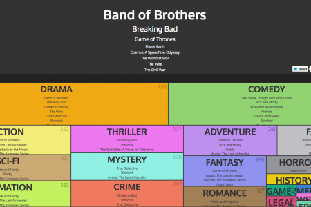 FIND MY SHOW Infographic
