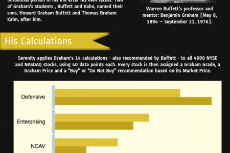Find the best NYSE and NASDAQ stocks to invest in today Infographic