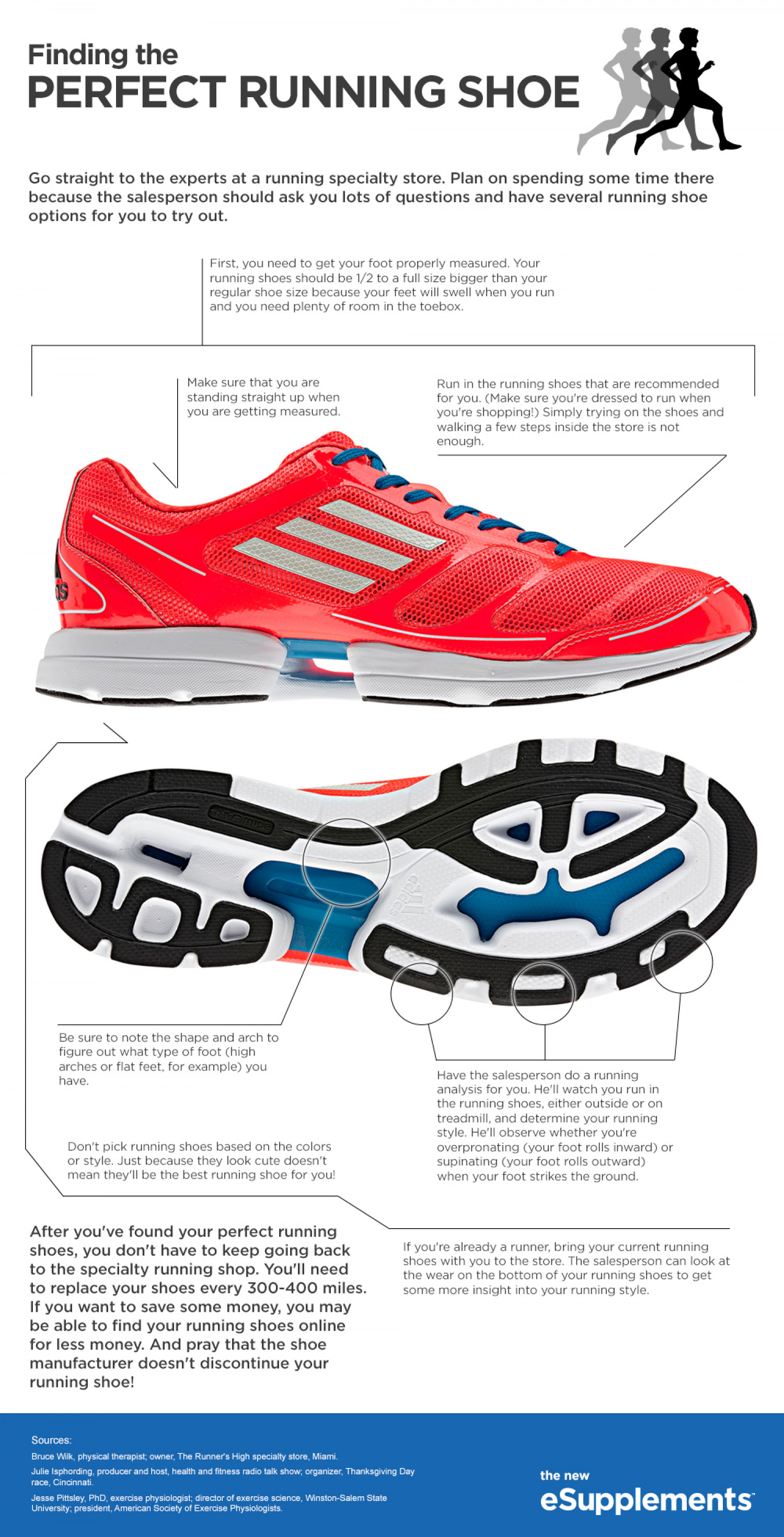 Find the Perfect Running Infographic