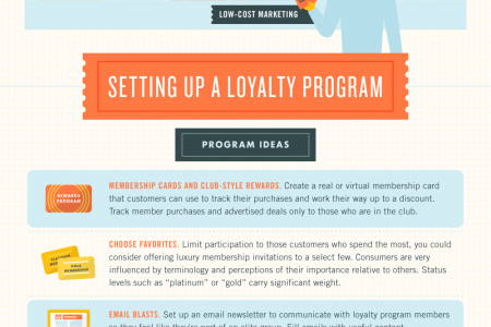 Finding Benefits in a Small Business Loyalty Program Infographic