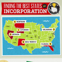 Finding the Best States for Incorporation Infographic