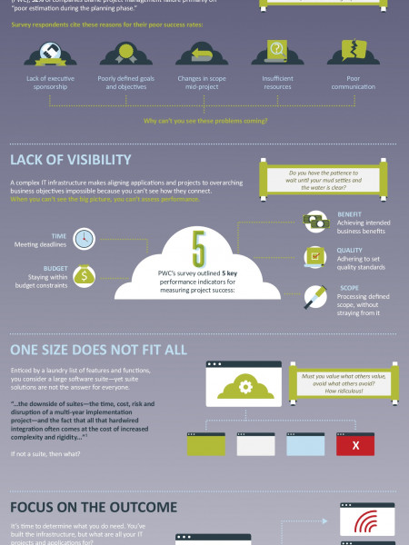 Finding the Way: A Tao Approach to IT Project Management Infographic