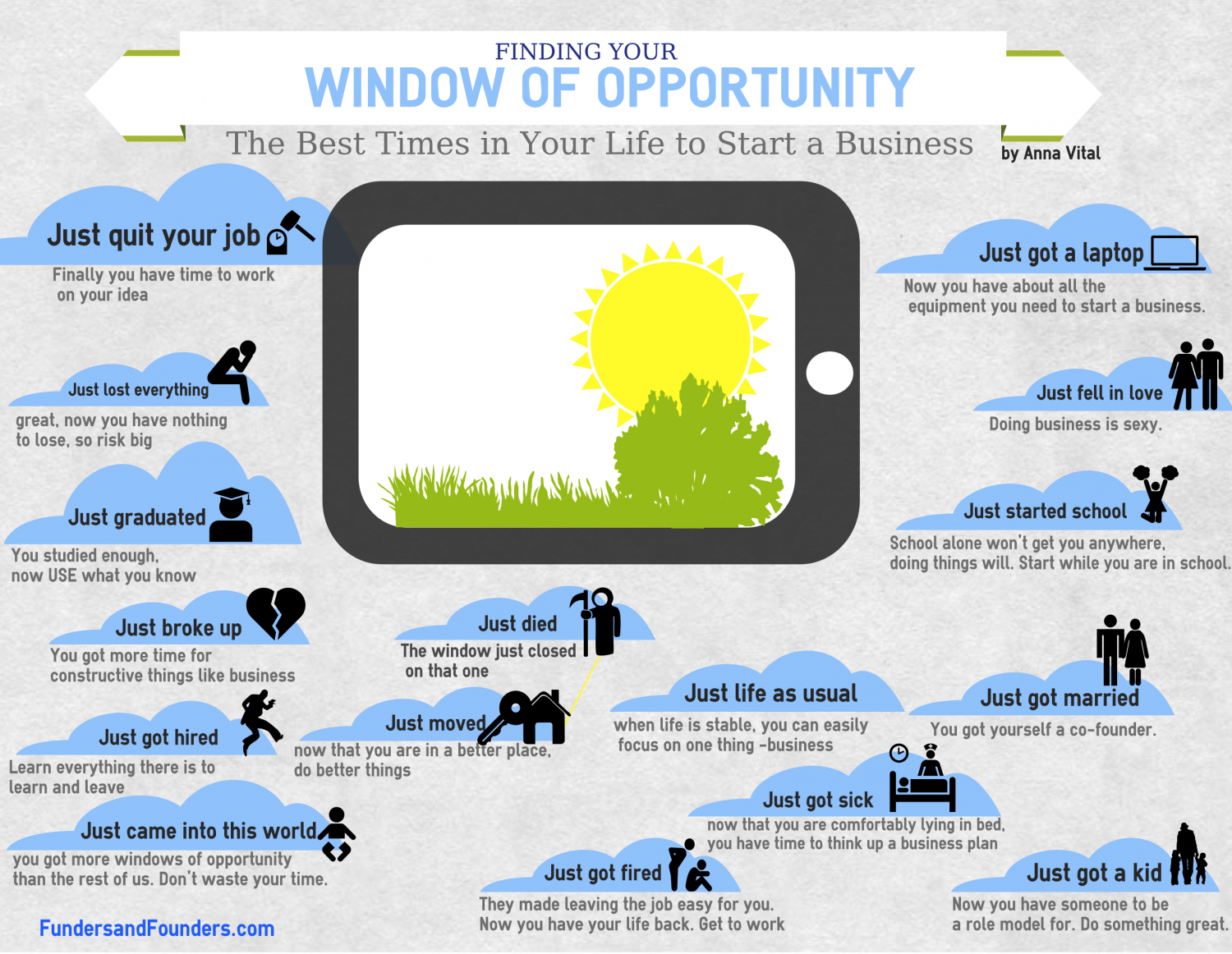 Finding the Window of Opportunity Infographic