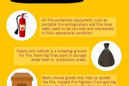 Fire in South Africa: Affects and Prevention Infographic