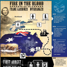 Fire in the Blood: the epic tale of Frank Gardiner - Bushranger Infographic